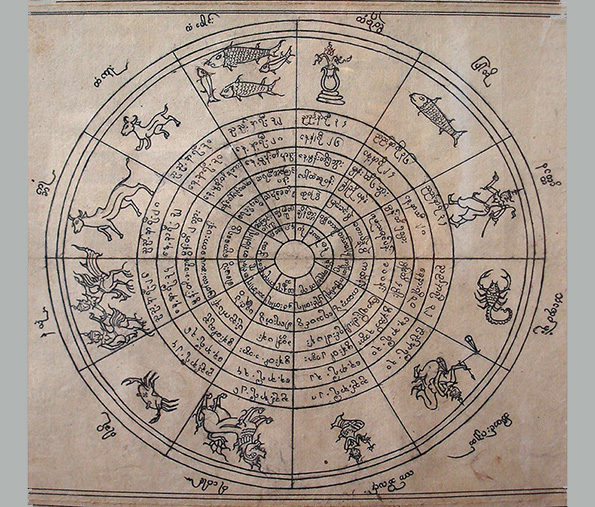 Burmese Astrology Panels (Set of 8) Each Priced At