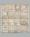 astrology21